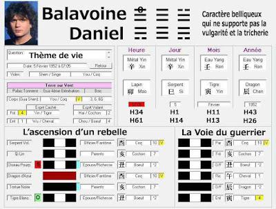 Destin de Daniel Balavoine selon le Yi king