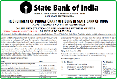Online Applications are invited for 2200 Probationary Officer Posts in State Bank of India (SBI)