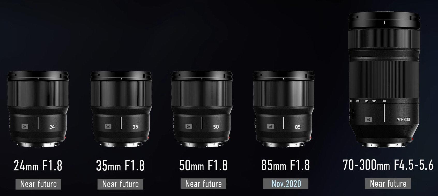 Объективы Panasonic Lumix S, которые будут выпущены самыми первыми