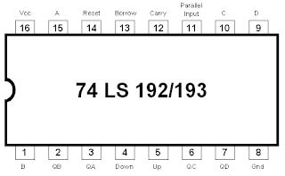 IC 74LS192/74LS193