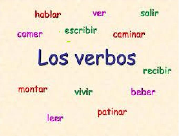DEFINICIÓN DE VERBO Y SUS CARACTERÍSTICAS