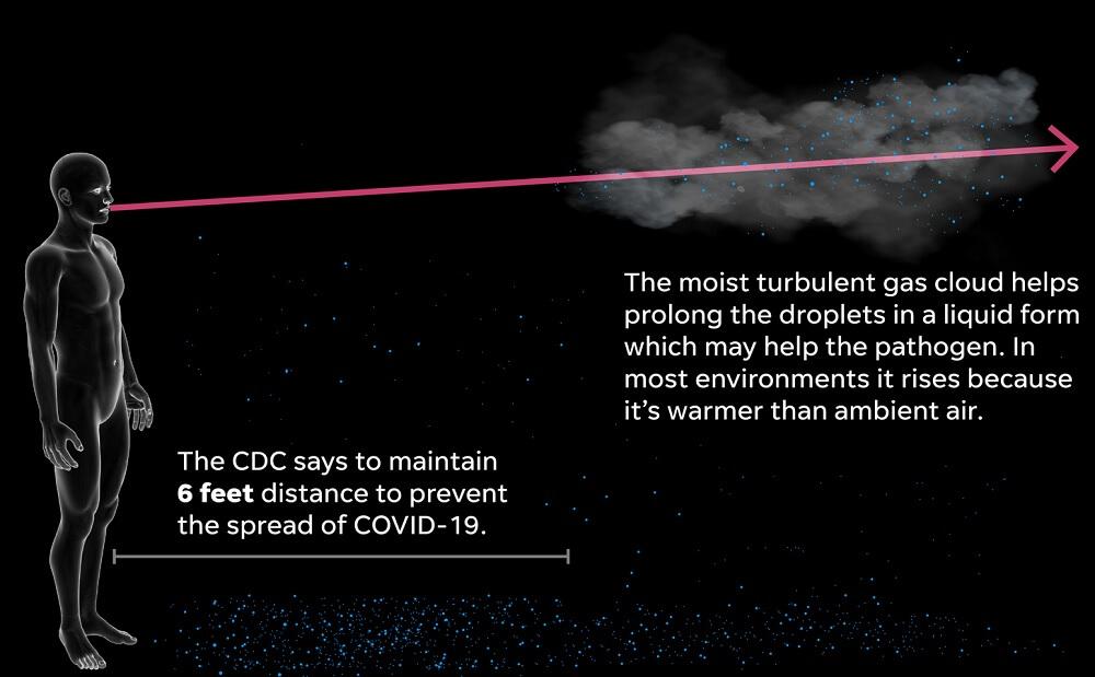 Covid-19 Terapung Di Udara
