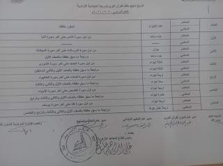 مناهج القرآن الكريم لكل صفوف الابتدائي المعاهد الأزهرية