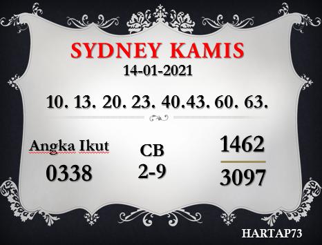 forum syair hartap73