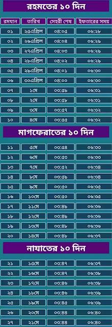 Dhaka iftar time, today dhaka.iftar time,
