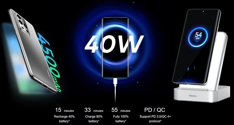 40W charging technology