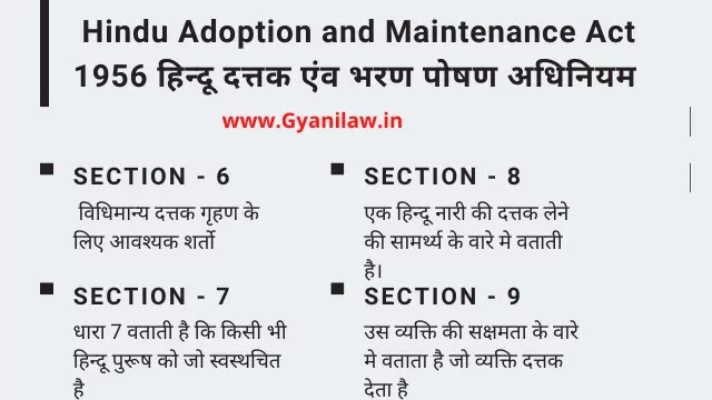 हिन्दू दत्तक एंव भरण पोषण अधिनियम