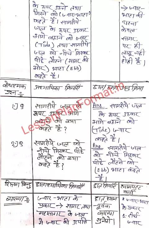 B.ed Lesson Plan for Geography in Hindi