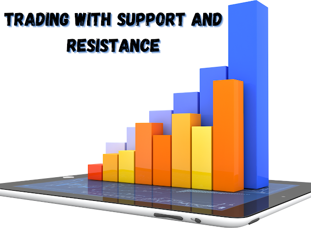 Trading With Support And Resistance