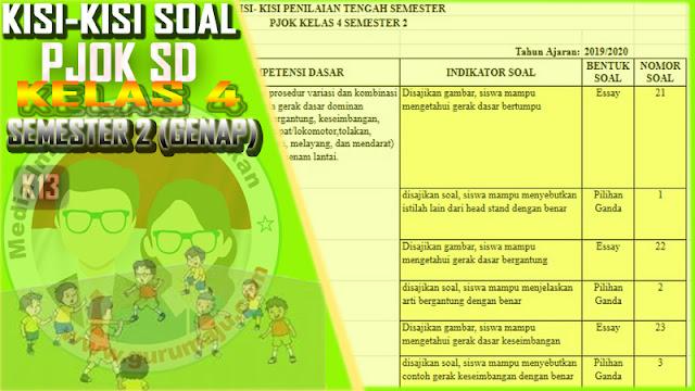 Kisi-Kisi Soal UTS / PTS PJOK Kelas 4 Semester 2 K13 Revisi