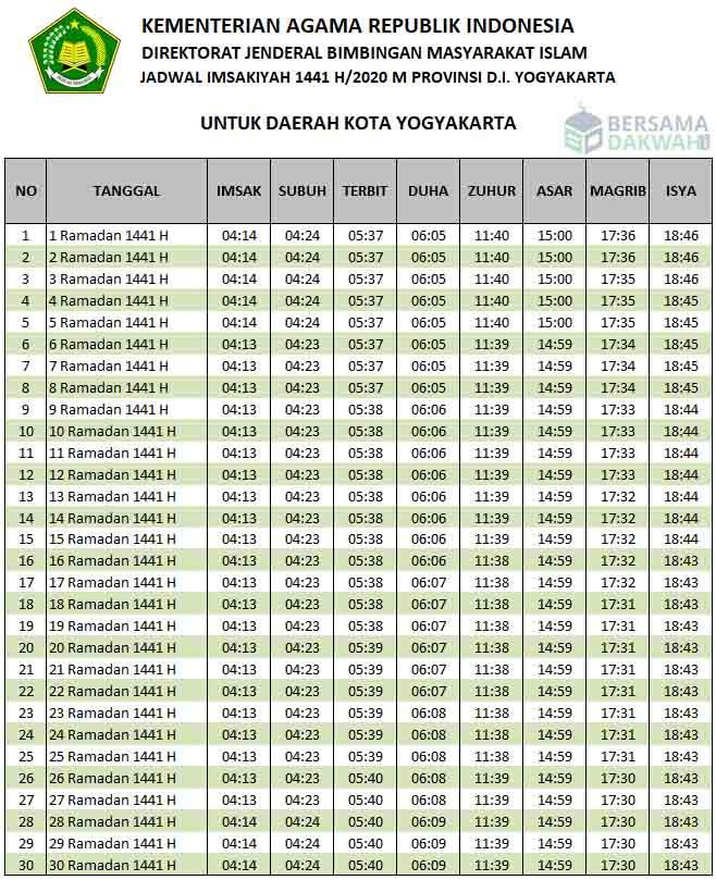 Jadwal imsak Yogyakarta 2020