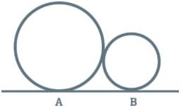 grafico a b