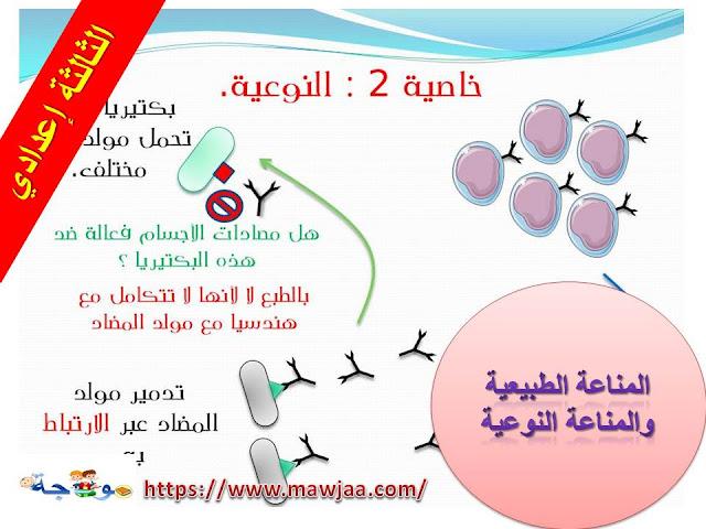 المناعة الطبيعية و المناعة النوعية