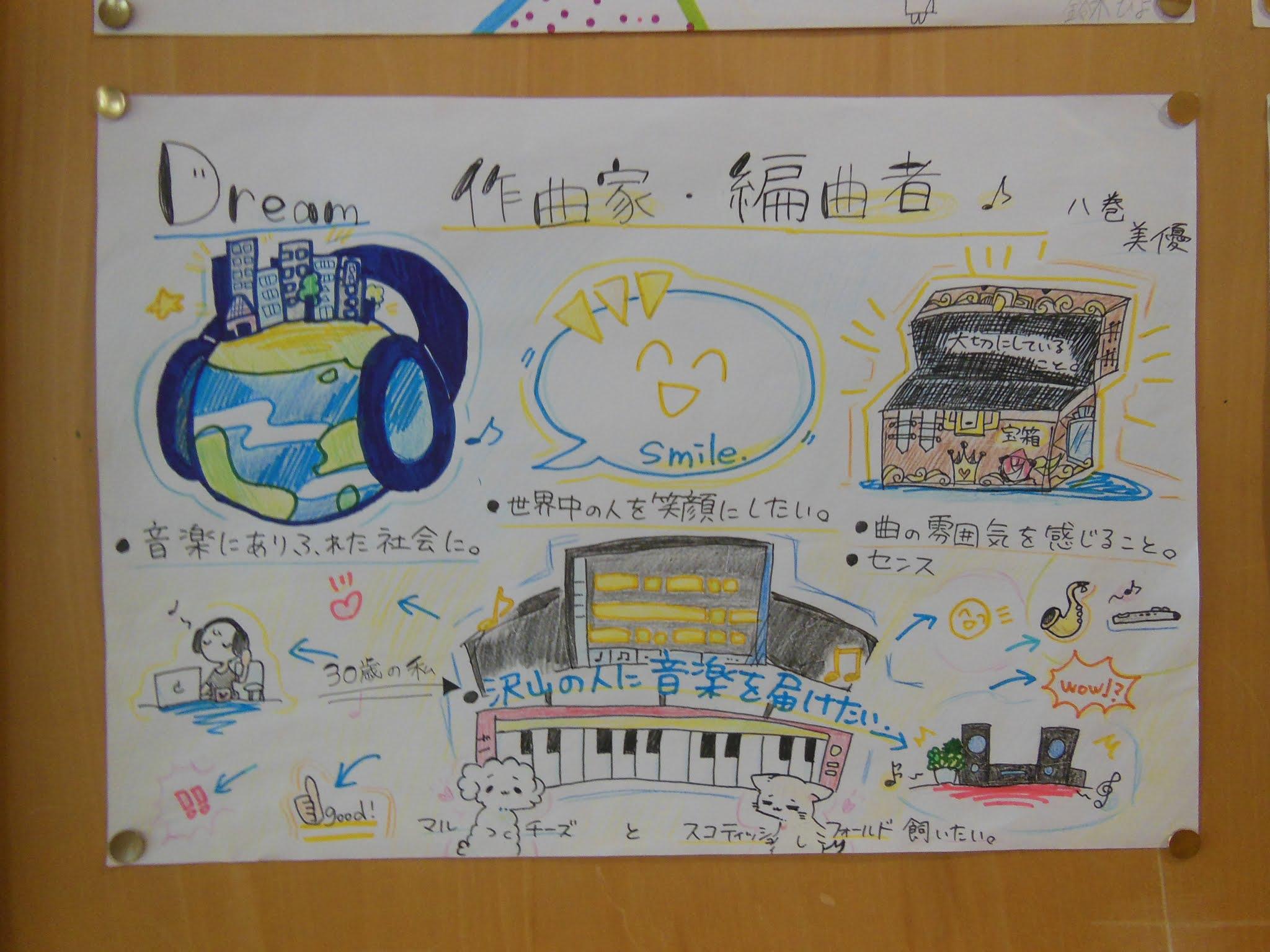 米沢市立第七中学校学校日誌