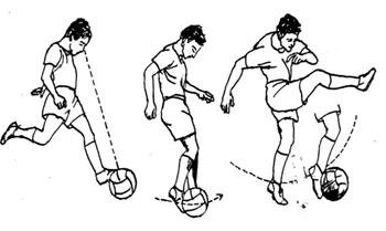 Menendang Bola Menggunakan Punggung Kaki