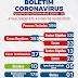 Ponto Novo confirma 37 casos de coronavírus, 10 estão curados; confira boletim epidemiológico deste domingo (05)