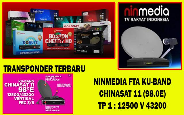 Frekuensi TP Ninmedia Ku-Band Terbaru 16 Juli 2020 Channel FTA di Satelit Chinasat 11 ( 98.0E )