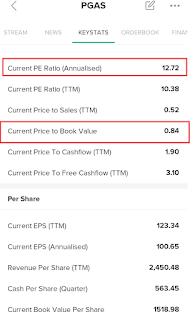 Valuasi saham PGAS sudah murah