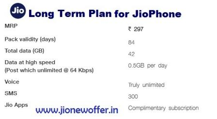 Jio long term plan 297