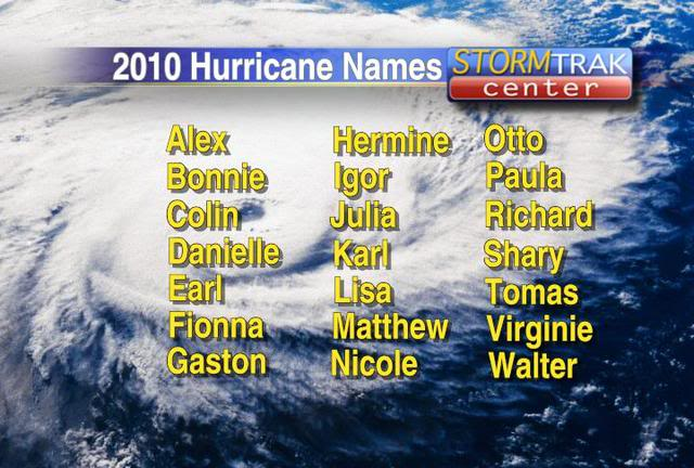 Hurricane Names... See If You Would Give Those Names To Your Love Child.