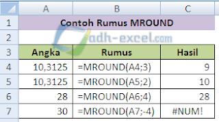 rumus MROUND dalam Excel