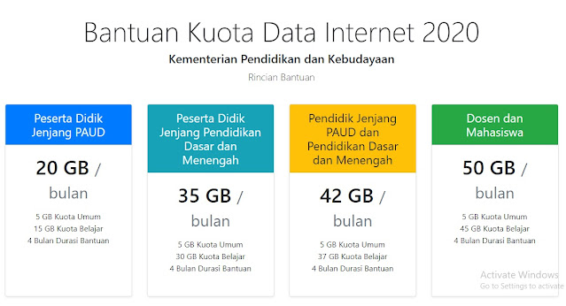 Hanya 5 GB Kuota Internet Gratis Kemendikbud Full Akses, Berikut Rinciannya PAUD, SD, SMP, SMA dan Mahasiswa