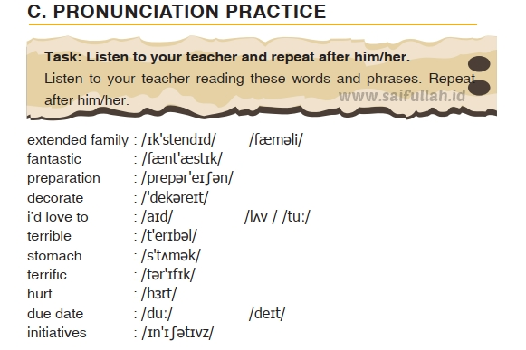 Chapter 1 Hal 3-4 Kelas 12 Pronunciation Practice (Pembahasan Soal B.Inggris)