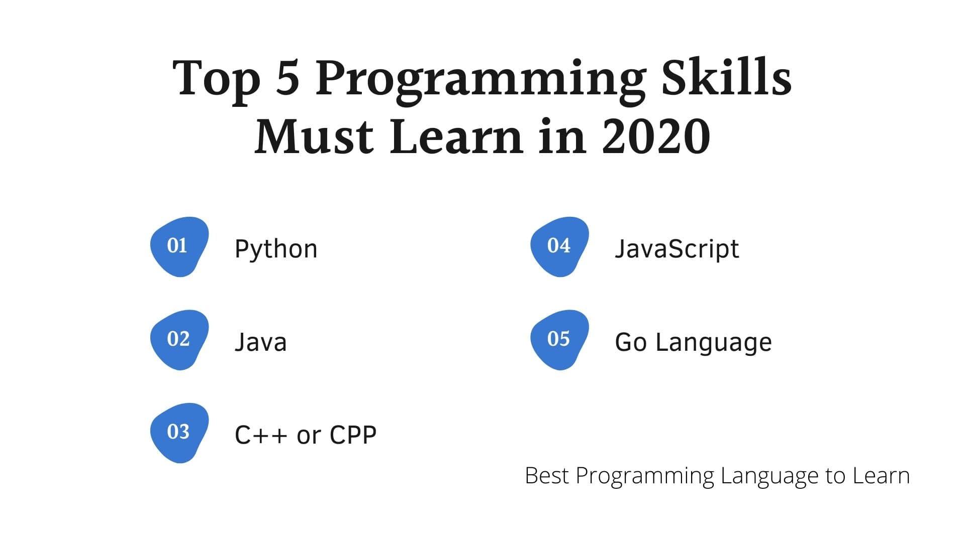 Top 5 Programming Skills
