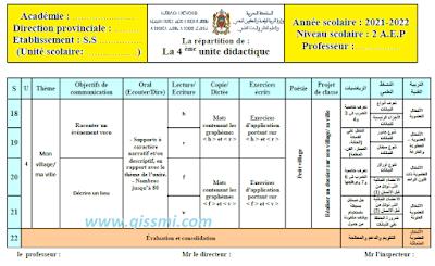 التوزيع المرحلية الفرنسية للمستوى الثاني ابتدائي