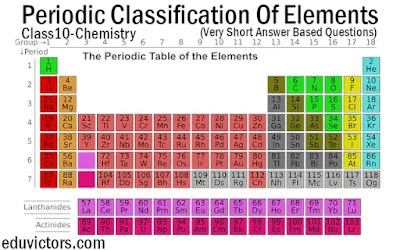 CBSE Class 10 - Chemistry - Periodic Classification Of Elements (Very Short Answer Based Questions)(#class10Chemistry)(#cbsenotes)(#eduvictors)