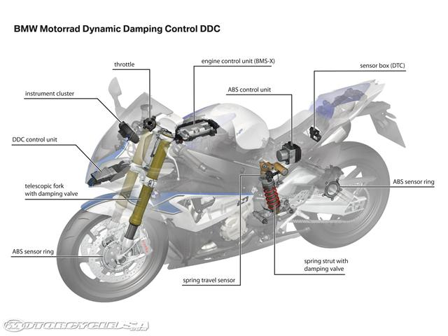 Sport bike with sophisticated features from bmw this diagram shows the components of bmws dynamic traction control a first for a production sportbike picture from httpmotorcycle usa ccuart Images