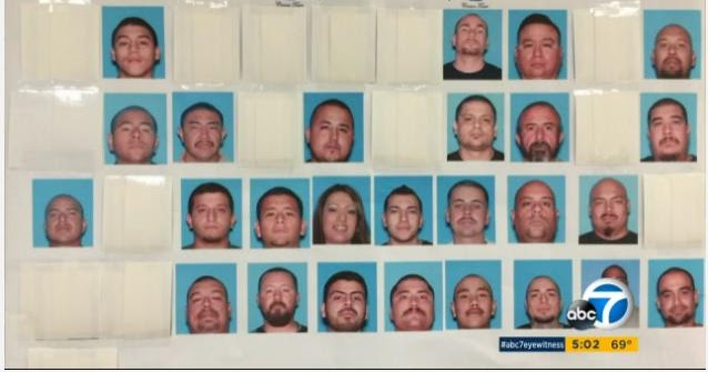 Political Pistachio Mexican Mafia Raid In Corona, California