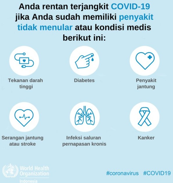 Orang yang Memiliki Penyakit Ini Rentan Terinfeksi Coronavirus