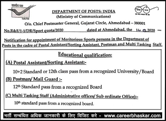 Indian Post Office Recruitment 2020 | Eligibility 10th, 12th |