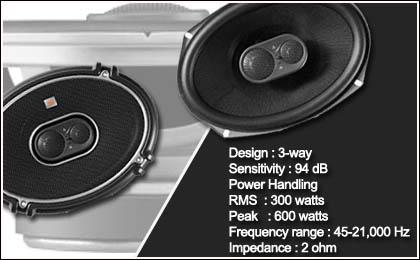 jbl 6x9 speakers. jbl gto938 6x9 review jbl speakers