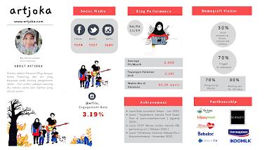 Rate Card Blog - Social Media