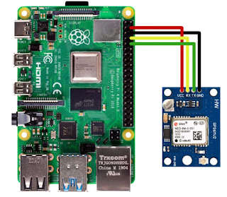 Connecting Neo 6m GPS with  Raspberry pi 4