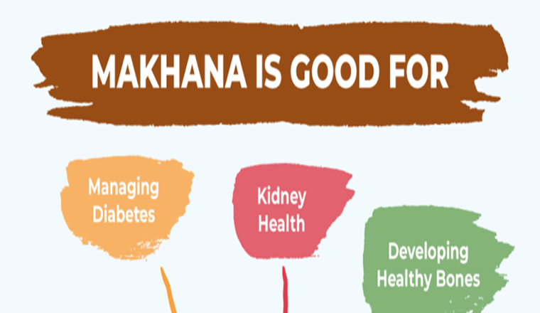 10 Proven Health Benefits of Makhana (Fox Nuts) #infographic