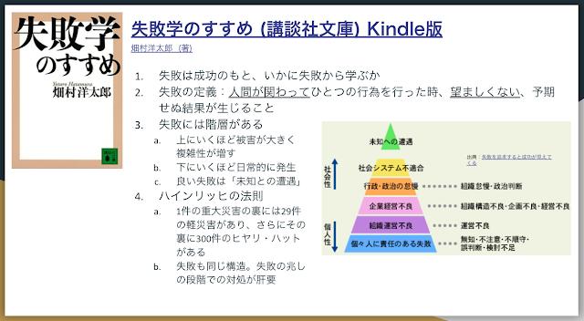 ビジネス名著まとめ3-1:失敗学のすすめ/畑村洋太郎