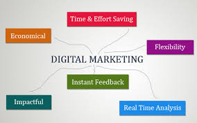 Digital Marketing Company in San Diego