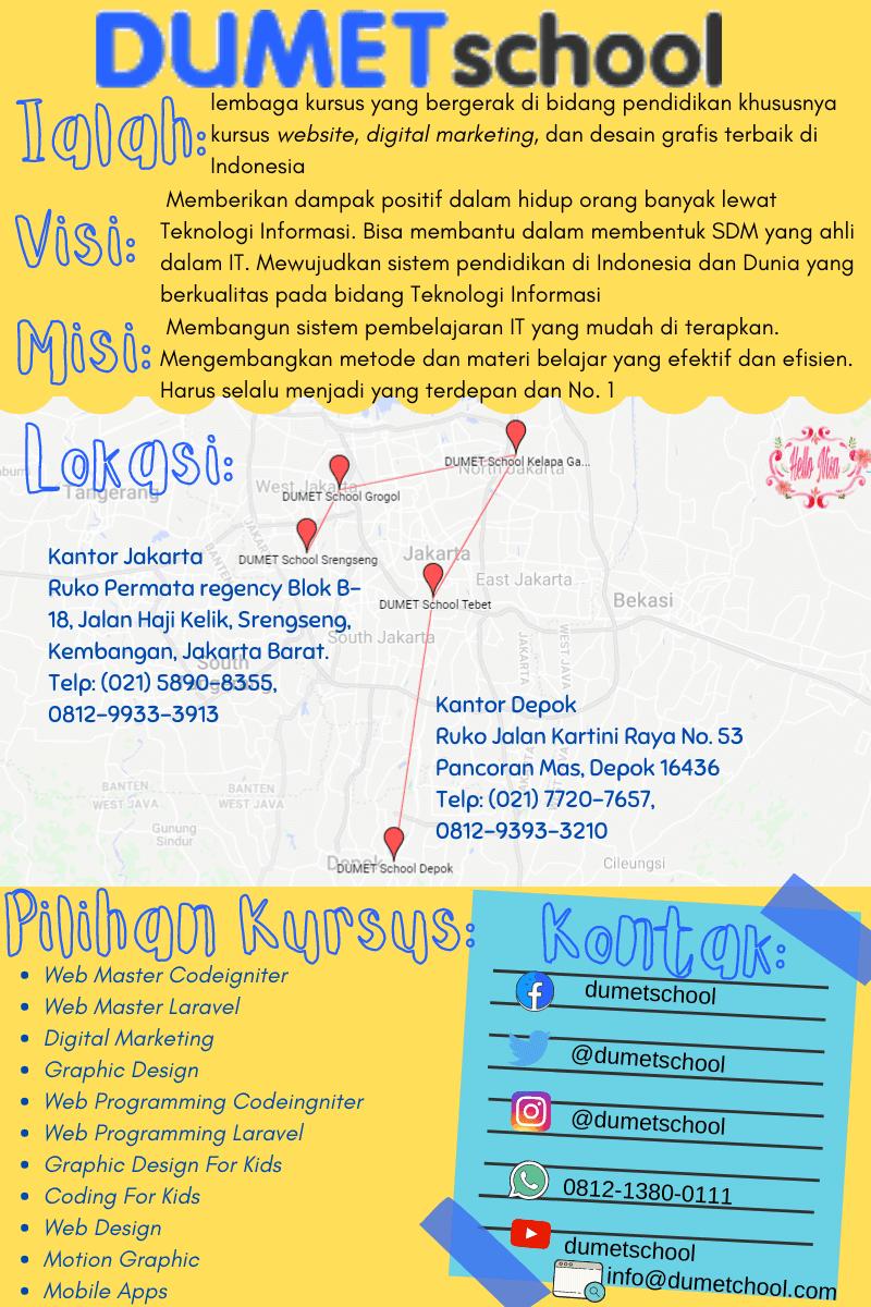 Dumet School tempat kursus website dan IT terbaik di Indonesia