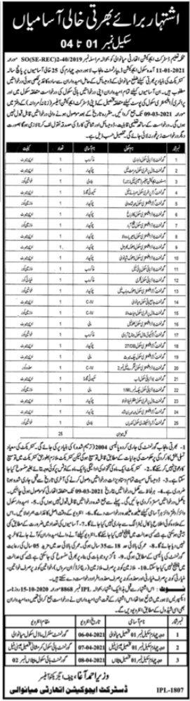 District Education Authority Jobs 2021 in Mianwali