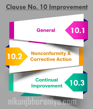 Clause 10 Improvement