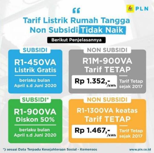Kantor Pln Bayar Listrik Gak Juni 2020 Ini Berikut Penjelasannya Warga Negara Indonesia