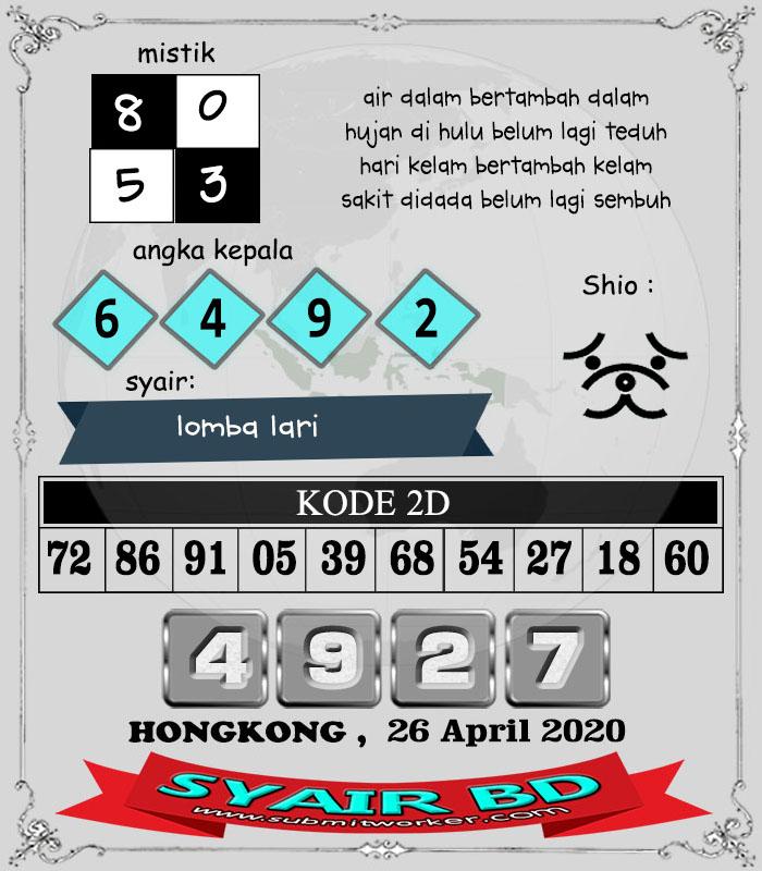 Prediksi Togel Hongkong Minggu 26 April 2020 - Syair BD HK