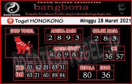 Prediksi Bangbona HK Minggu 28 Maret 2021