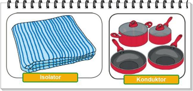 Benda Konduktor dan Isolator