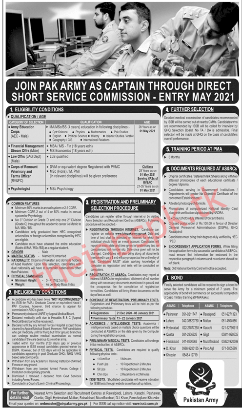 Join Pakistan Army as Captain December 2020 through Direct Short Service Commission Online Registration Entry May 2021 Latest