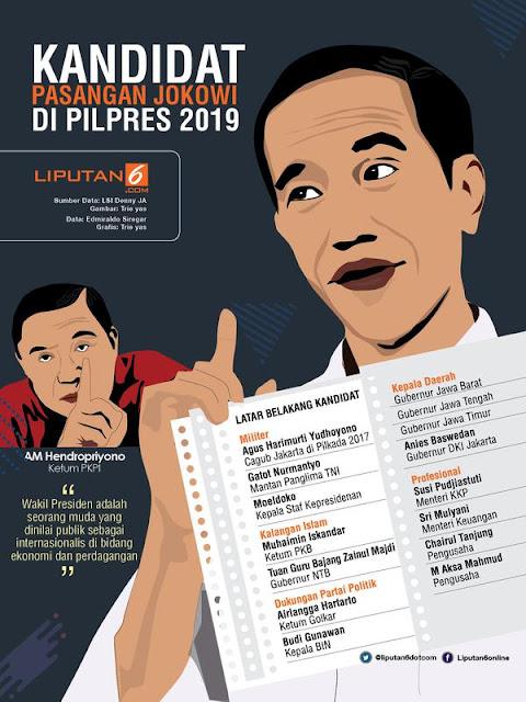 JK hingga Prabowo, Siapa Cawapres Ideal untuk Jokowi? - Info Presiden Jokowi Dan Pemerintah