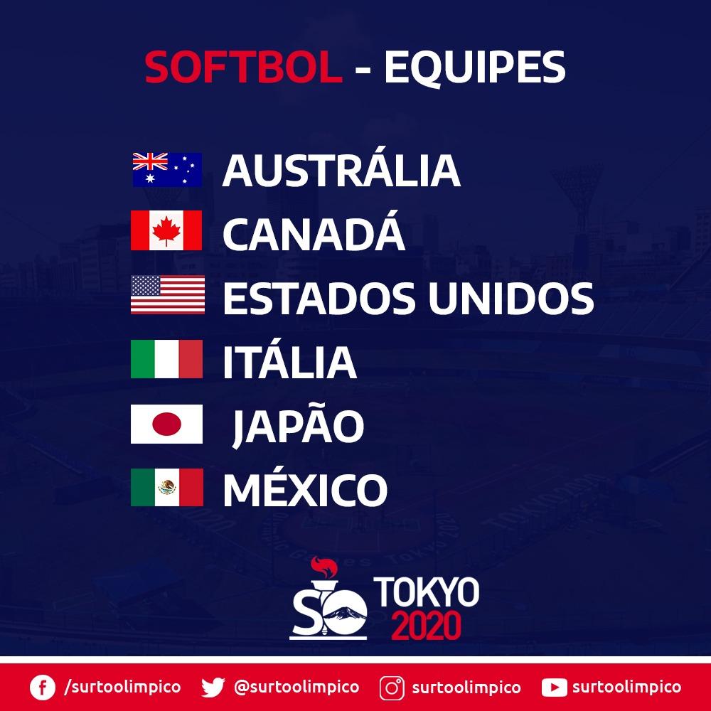 Países participantes do softbol nas Olimpíadas